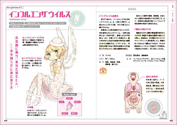 菌娘と学ぶ感染症イラスト図鑑