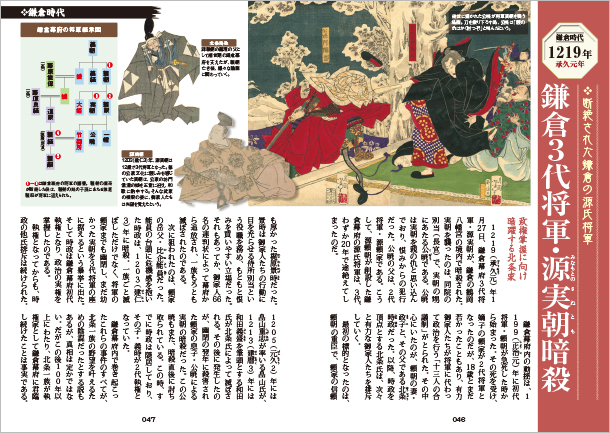 見るだけ日本史年表