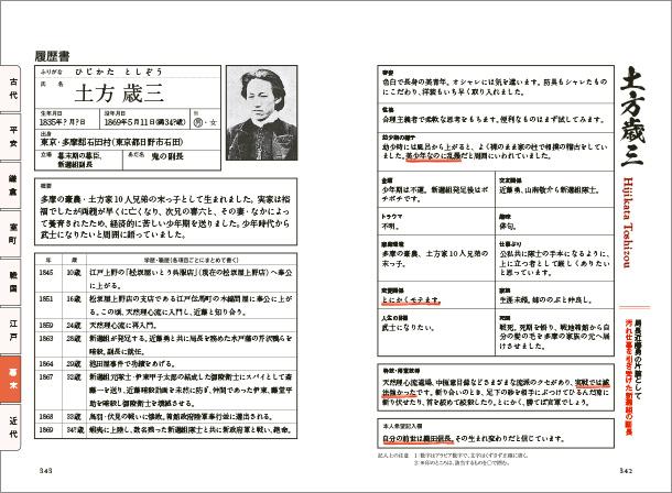 家康の趣味はプロ級薬作り! 日本史100人の履歴書