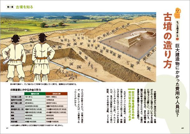 古代史散策ガイド 巨大古墳の歩き方
