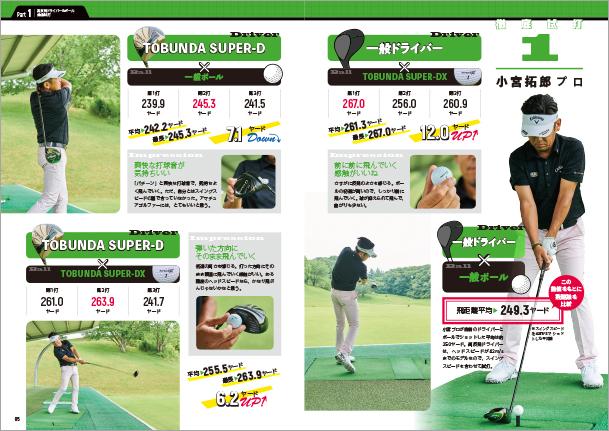 ゴルフ飛距離革命! 高反発ドライバー&ボール 体験BOOK