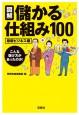 図解 儲かる仕組み100 最新ビジネス編